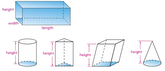 Measurements of three-dimensional figures example