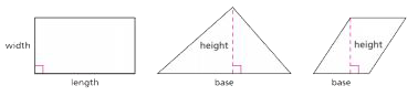 Measurements of two-dimensional figures