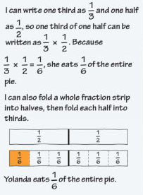 Glossary - Connected Mathematics Project