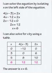 Solve example