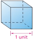 Unit cube example