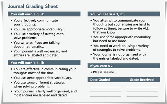 Journal Grading Sheet
