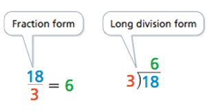 Fraction Form and Long Division Form