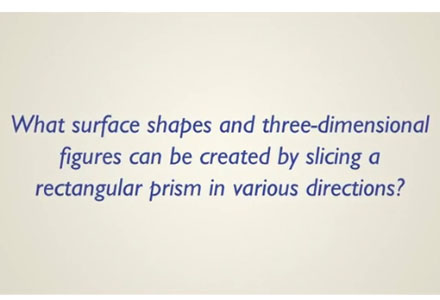 What surface shapes and three-dimensional figures can be created by slicing a rectanglar prism in various directions?